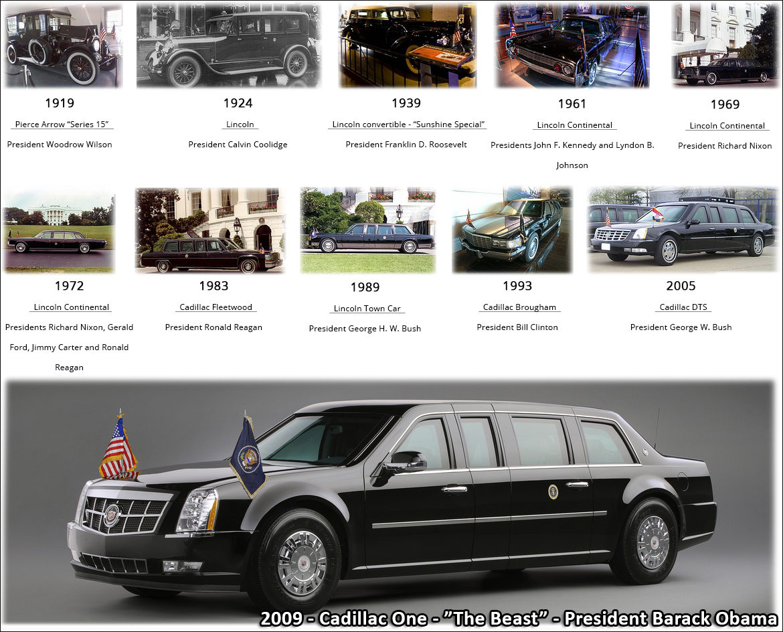 presidential limo coupon