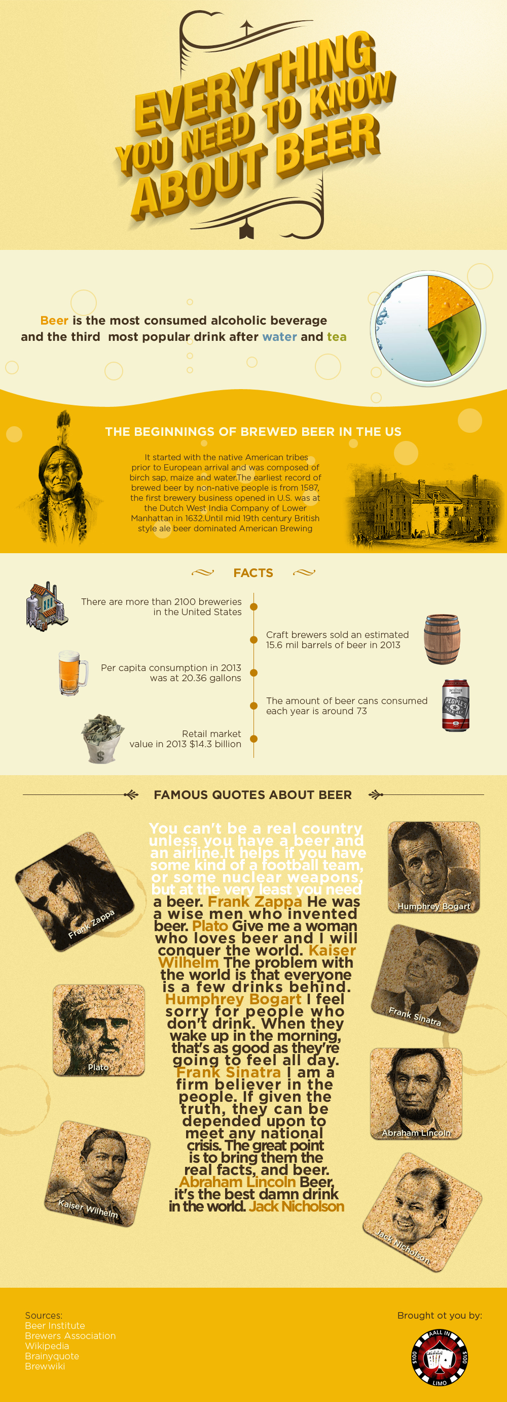 24 Facts You Didn't Know About Beer